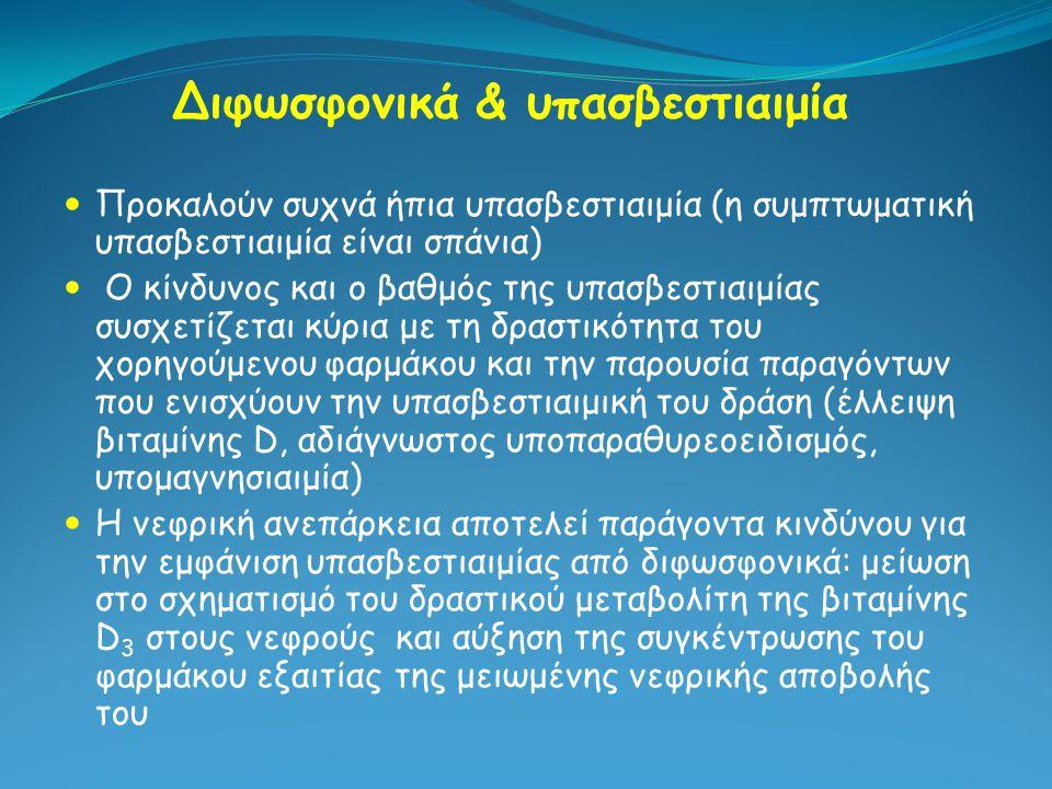 Διφωσφονικά & υπασβεστιαιμία Προκαλούν συχνά ήπια υπασβεστιαιμία (η συμπτωματική υπασβεστιαιμία είναι σπάνια) Ο κίνδυνος και ο βαθμός της υπασβεστιαιμ