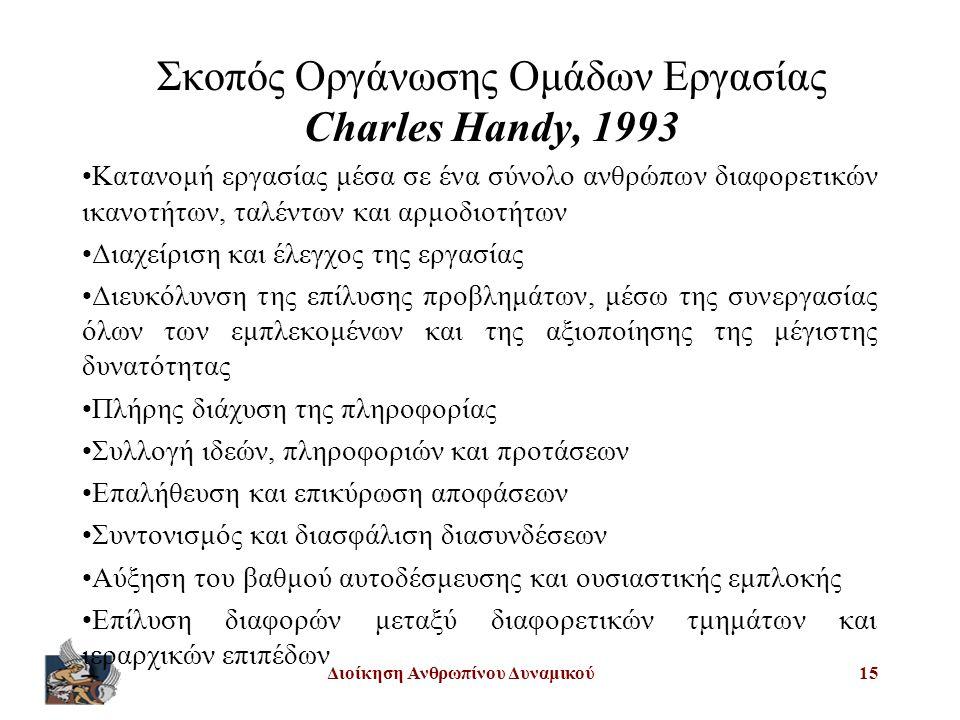 Διοίκηση Ανθρωπίνου Δυναμικού15 Σκοπός Οργάνωσης Ομάδων Εργασίας Charles Handy, 1993 Κατανομή εργασίας μέσα σε ένα σύνολο ανθρώπων διαφορετικών ικανοτήτων, ταλέντων και αρμοδιοτήτων Διαχείριση και έλεγχος της εργασίας Διευκόλυνση της επίλυσης προβλημάτων, μέσω της συνεργασίας όλων των εμπλεκομένων και της αξιοποίησης της μέγιστης δυνατότητας Πλήρης διάχυση της πληροφορίας Συλλογή ιδεών, πληροφοριών και προτάσεων Επαλήθευση και επικύρωση αποφάσεων Συντονισμός και διασφάλιση διασυνδέσεων Αύξηση του βαθμού αυτοδέσμευσης και ουσιαστικής εμπλοκής Επίλυση διαφορών μεταξύ διαφορετικών τμημάτων και ιεραρχικών επιπέδων