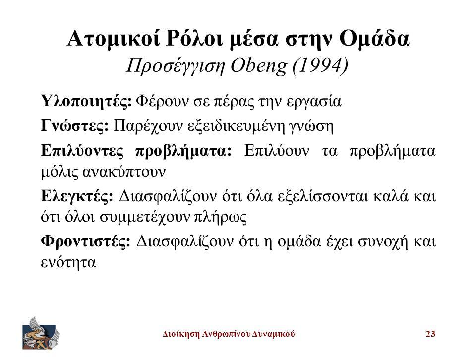 Διοίκηση Ανθρωπίνου Δυναμικού23 Ατομικοί Ρόλοι μέσα στην Ομάδα Προσέγγιση Obeng (1994) Υλοποιητές: Φέρουν σε πέρας την εργασία Γνώστες: Παρέχουν εξειδικευμένη γνώση Επιλύοντες προβλήματα: Επιλύουν τα προβλήματα μόλις ανακύπτουν Ελεγκτές: Διασφαλίζουν ότι όλα εξελίσσονται καλά και ότι όλοι συμμετέχουν πλήρως Φροντιστές: Διασφαλίζουν ότι η ομάδα έχει συνοχή και ενότητα