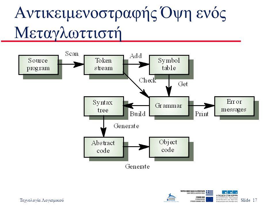 Τεχνολογία ΛογισμικούSlide 17 Αντικειμενοστραφής Όψη ενός Μεταγλωττιστή
