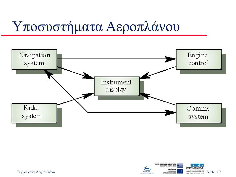 Τεχνολογία ΛογισμικούSlide 19 Υποσυστήματα Αεροπλάνου