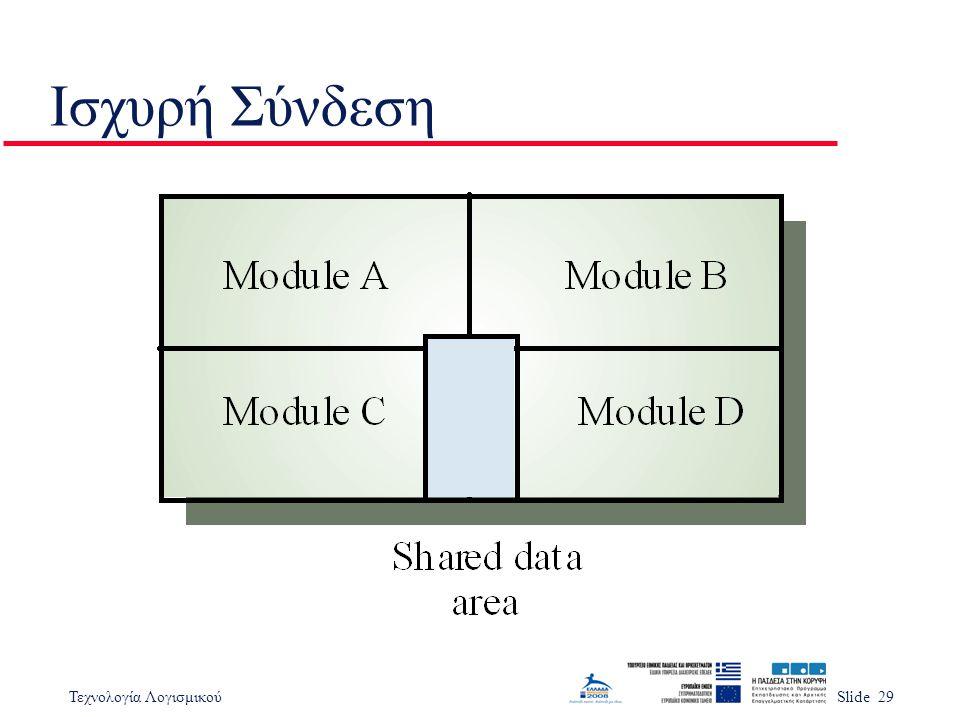Τεχνολογία ΛογισμικούSlide 29 Ισχυρή Σύνδεση