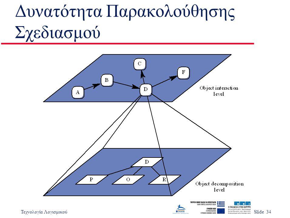 Τεχνολογία ΛογισμικούSlide 34 Δυνατότητα Παρακολούθησης Σχεδιασμού