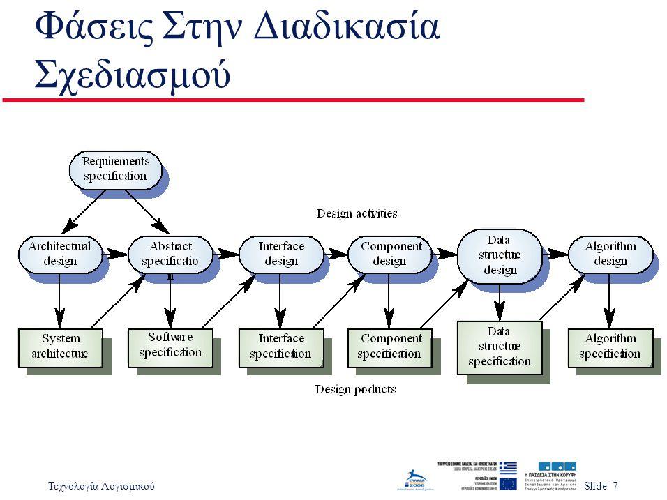 Τεχνολογία ΛογισμικούSlide 8 Φάσεις Σχεδιασμού u Αρχιτεκτονικός σχεδιασμός Εντοπισμός Υποσυστημάτων u Εξειδίκευση Εννοιών Αφαίρεσης Εξειδίκευση Υποσυστημάτων u Σχεδιασμός Διεπαφής Περιγραφή διεπαφών υποσυστημάτων u Σχεδιασμός Στοιχείων Ανάλυση Υπο-συστημάτων σε στοιχεία u Σχεδιασμός Δομών Δεδομένων Σχεδιασμός δομών δεδομένων για τα δεδομένα του συστήματος u Αλγοριθμικός Σχεδιασμός Σχεδιασμός αλγορίθμων για τις λειτουργίες του συστήματος