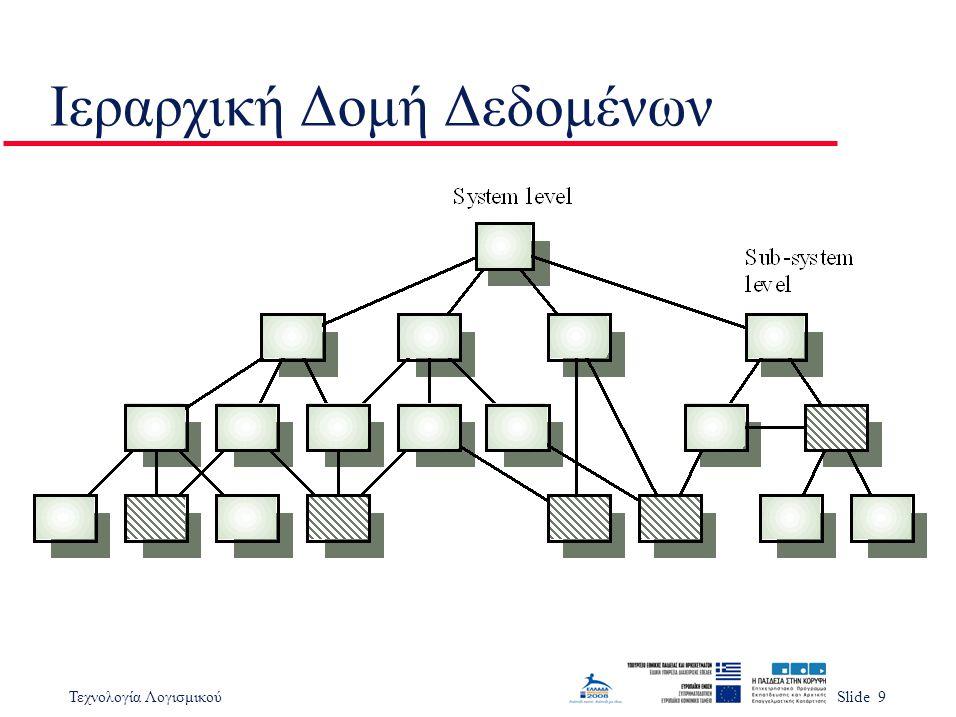 Τεχνολογία ΛογισμικούSlide 10 Σχεδιασμός Top-down u Περιλαμβάνει έναρξη από τα υψηλότερα στοιχεία στην ιεραρχία και εργασία προς τα κάτω στην ιεραρχία επίπεδο με επίπεδο.