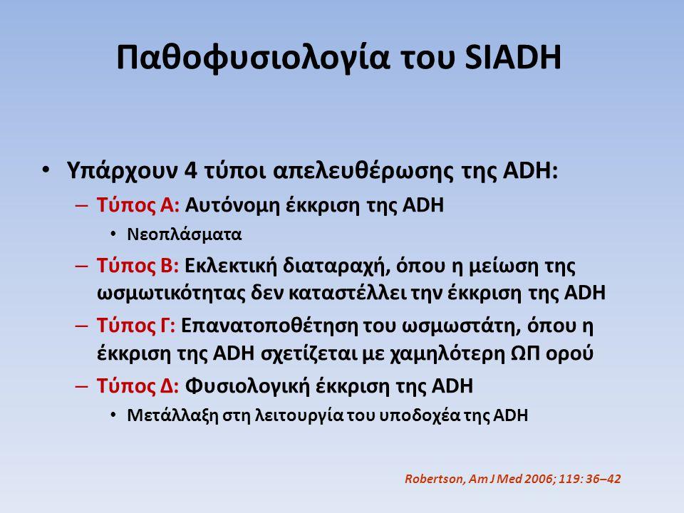 Παθοφυσιολογία του SIADH Υπάρχουν 4 τύποι απελευθέρωσης της ADH: – Τύπος Α: Αυτόνομη έκκριση της ADH Νεοπλάσματα – Τύπος Β: Εκλεκτική διαταραχή, όπου