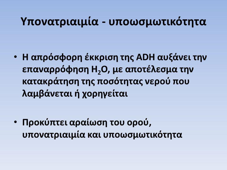 Υπονατριαιμία - υποωσμωτικότητα Η απρόσφορη έκκριση της ADH αυξάνει την επαναρρόφηση H 2 O, με αποτέλεσμα την κατακράτηση της ποσότητας νερού που λαμβ