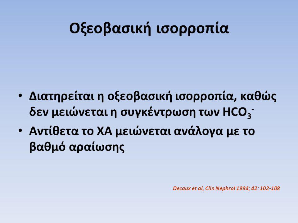 Οξεοβασική ισορροπία Διατηρείται η οξεοβασική ισορροπία, καθώς δεν μειώνεται η συγκέντρωση των HCO 3 - Αντίθετα το ΧΑ μειώνεται ανάλογα με το βαθμό αρ