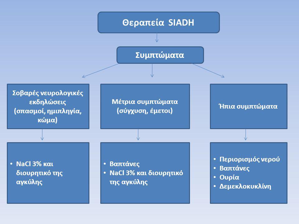 Συμπτώματα Θεραπεία SIADH Σοβαρές νευρολογικές εκδηλώσεις (σπασμοί, ημιπληγία, κώμα) Ήπια συμπτώματα NaCl 3% και διουρητικό της αγκύλης Μέτρια συμπτώμ