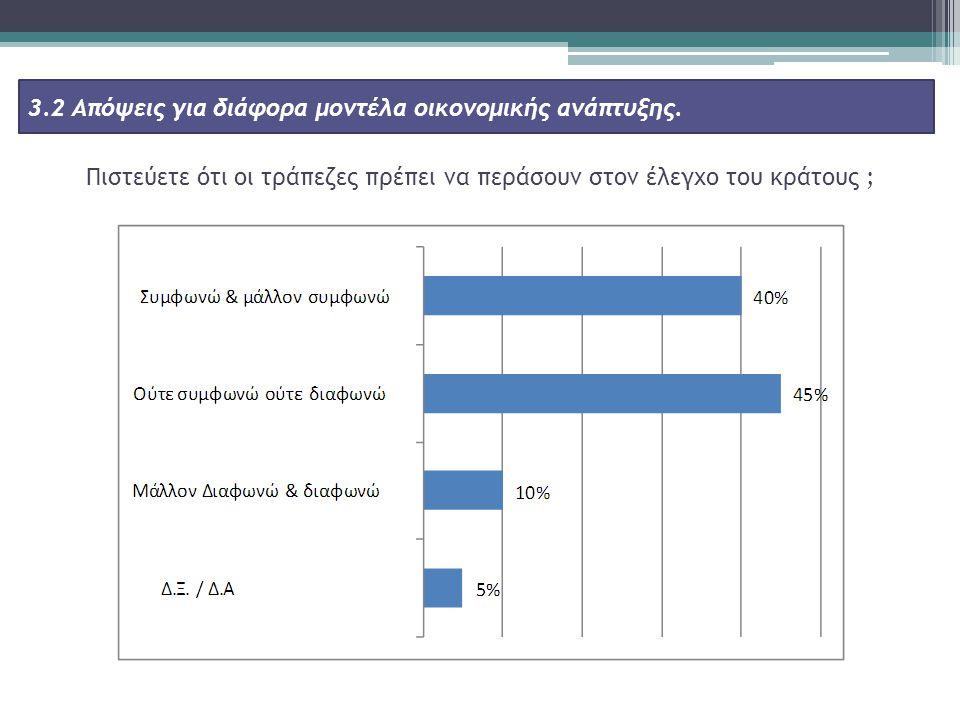 Πιστεύετε ότι οι τράπεζες πρέπει να περάσουν στον έλεγχο του κράτους ; 3.2 Απόψεις για διάφορα μοντέλα οικονομικής ανάπτυξης.