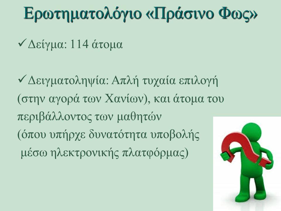 Δείγμα: 114 άτομα Δειγματοληψία: Απλή τυχαία επιλογή (στην αγορά των Χανίων), και άτομα του περιβάλλοντος των μαθητών (όπου υπήρχε δυνατότητα υποβολής μέσω ηλεκτρονικής πλατφόρμας) Ερωτηματολόγιο «Πράσινο Φως»