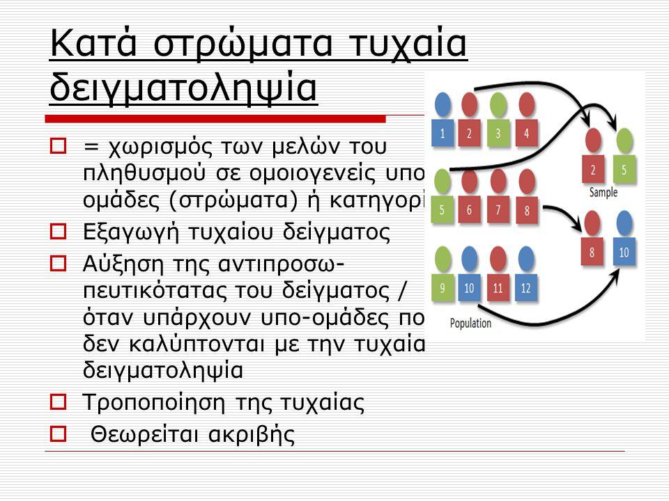Κατά στρώματα τυχαία δειγματοληψία  = χωρισμός των μελών του πληθυσμού σε ομοιογενείς υπο- ομάδες (στρώματα) ή κατηγορίες  Εξαγωγή τυχαίου δείγματος