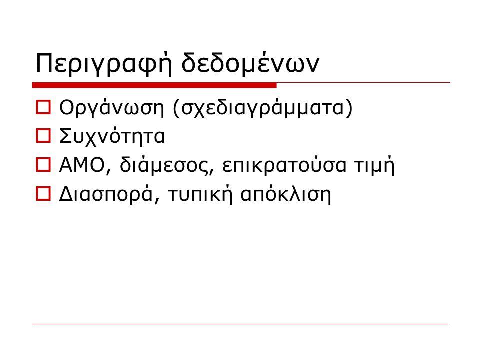 Περιγραφή δεδομένων  Οργάνωση (σχεδιαγράμματα)  Συχνότητα  ΑΜΟ, διάμεσος, επικρατούσα τιμή  Διασπορά, τυπική απόκλιση