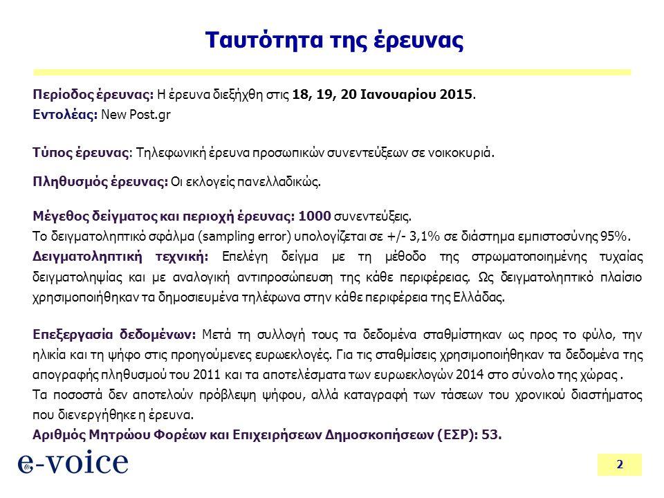 2 Περίοδος έρευνας: Η έρευνα διεξήχθη στις 18, 19, 20 Ιανουαρίου 2015.