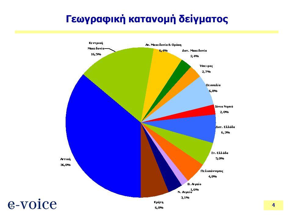 4 Γεωγραφική κατανομή δείγματος