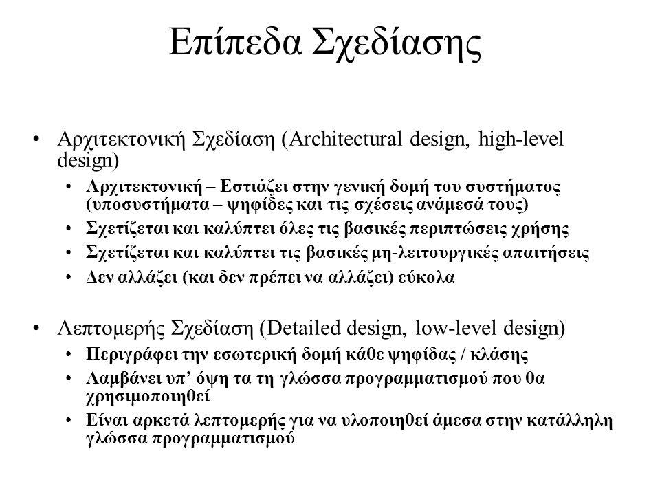 Επίπεδα Σχεδίασης Αρχιτεκτονική Σχεδίαση (Architectural design, high-level design) Αρχιτεκτονική – Εστιάζει στην γενική δομή του συστήματος (υποσυστήμ