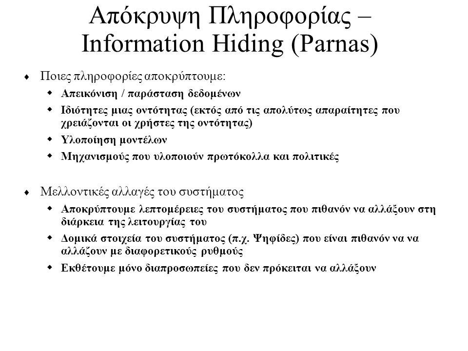 Απόκρυψη Πληροφορίας – Information Hiding (Parnas)  Ποιες πληροφορίες αποκρύπτουμε:  Απεικόνιση / παράσταση δεδομένων  Ιδιότητες μιας οντότητας (εκ