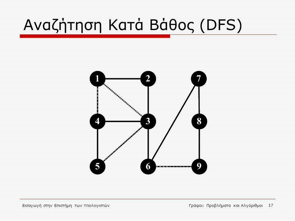 Εισαγωγή στην Επιστήμη των ΥπολογιστώνΓράφοι: Προβλήματα και Αλγόριθμοι 17 Αναζήτηση Κατά Βάθος (DFS) 