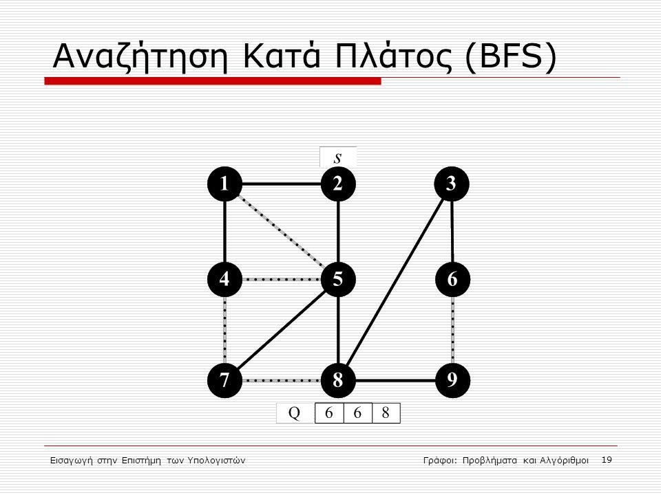 Εισαγωγή στην Επιστήμη των ΥπολογιστώνΓράφοι: Προβλήματα και Αλγόριθμοι 19 Αναζήτηση Κατά Πλάτος (BFS) 