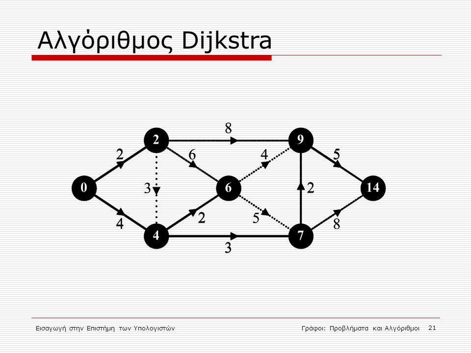 Εισαγωγή στην Επιστήμη των ΥπολογιστώνΓράφοι: Προβλήματα και Αλγόριθμοι 21 Αλγόριθμος Dijkstra