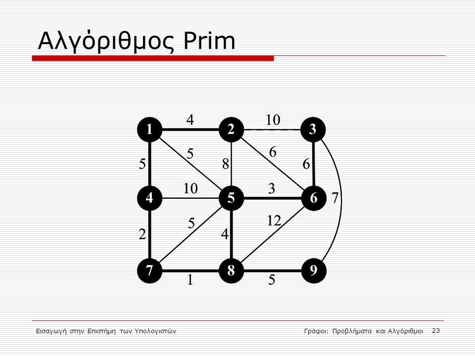 Εισαγωγή στην Επιστήμη των ΥπολογιστώνΓράφοι: Προβλήματα και Αλγόριθμοι 23 Αλγόριθμος Prim