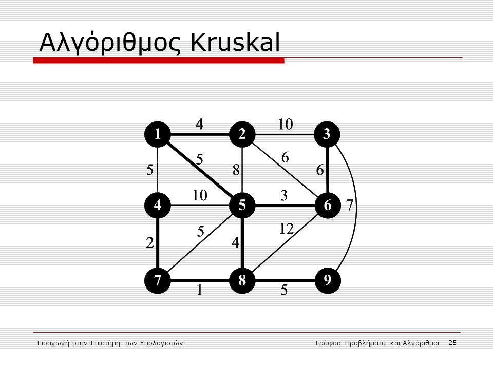 Εισαγωγή στην Επιστήμη των ΥπολογιστώνΓράφοι: Προβλήματα και Αλγόριθμοι 25 Αλγόριθμος Kruskal