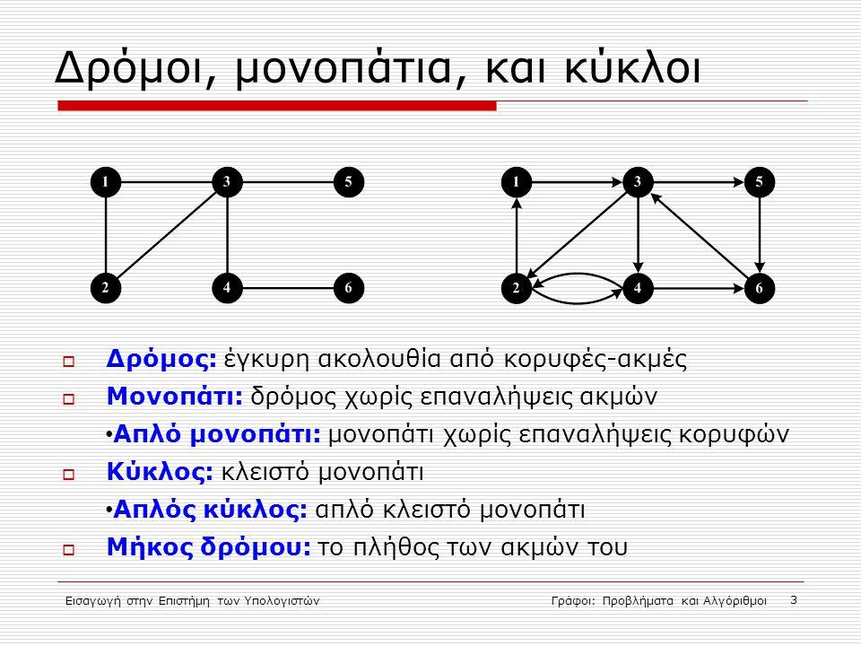 Εισαγωγή στην Επιστήμη των ΥπολογιστώνΓράφοι: Προβλήματα και Αλγόριθμοι 3 Δρόμοι, μονοπάτια, και κύκλοι  Δρόμος: έγκυρη ακολουθία από κορυφές-ακμές 