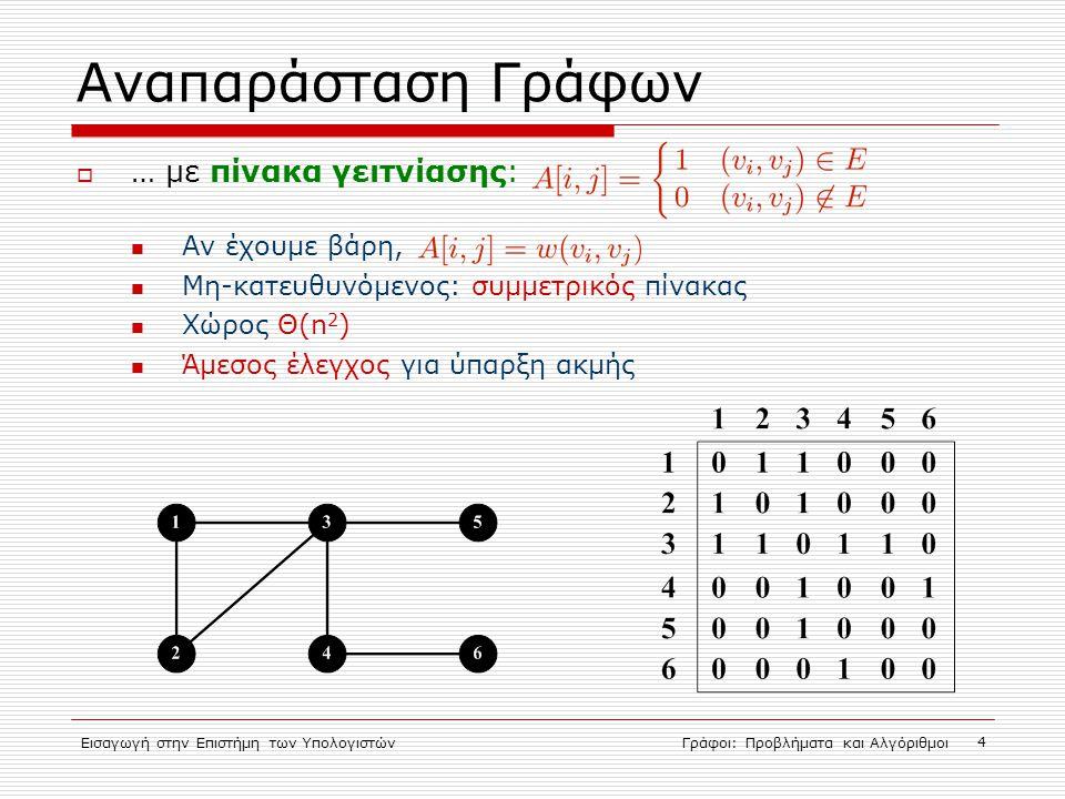 Εισαγωγή στην Επιστήμη των ΥπολογιστώνΓράφοι: Προβλήματα και Αλγόριθμοι 4 Αναπαράσταση Γράφων  … με πίνακα γειτνίασης: Αν έχουμε βάρη, Μη-κατευθυνόμε