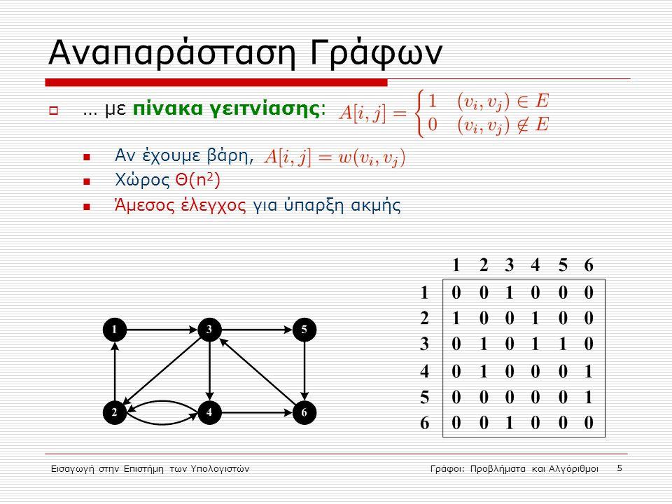 Εισαγωγή στην Επιστήμη των ΥπολογιστώνΓράφοι: Προβλήματα και Αλγόριθμοι 5 Αναπαράσταση Γράφων  … με πίνακα γειτνίασης: Αν έχουμε βάρη, Χώρος Θ(n 2 )