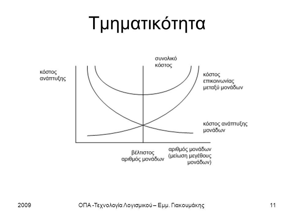 2009ΟΠΑ -Τεχνολογία Λογισμικού – Εμμ. Γιακουμάκης11 Τμηματικότητα