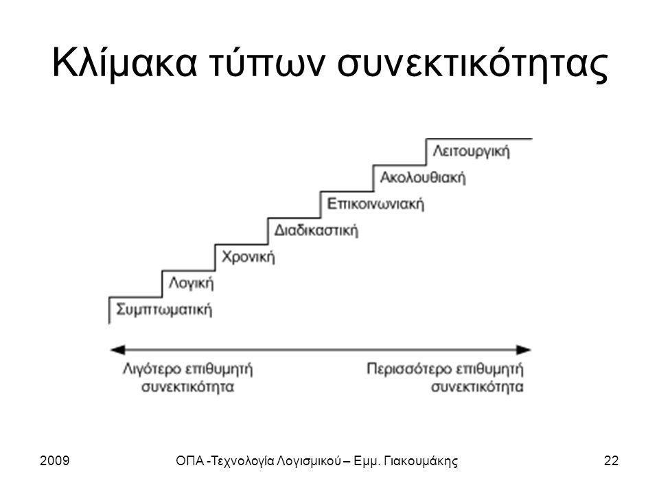 2009ΟΠΑ -Τεχνολογία Λογισμικού – Εμμ. Γιακουμάκης22 Κλίμακα τύπων συνεκτικότητας