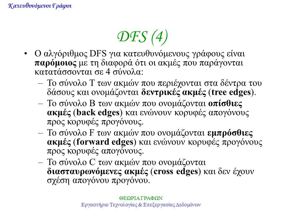 Κατευθυνόμενοι Γράφοι ΘΕΩΡΙΑ ΓΡΑΦΩΝ Εργαστήριο Τεχνολογίας & Επεξεργασίας Δεδομένων DFS (4) Ο αλγόριθμος DFS για κατευθυνόμενους γράφους είναι παρόμοι