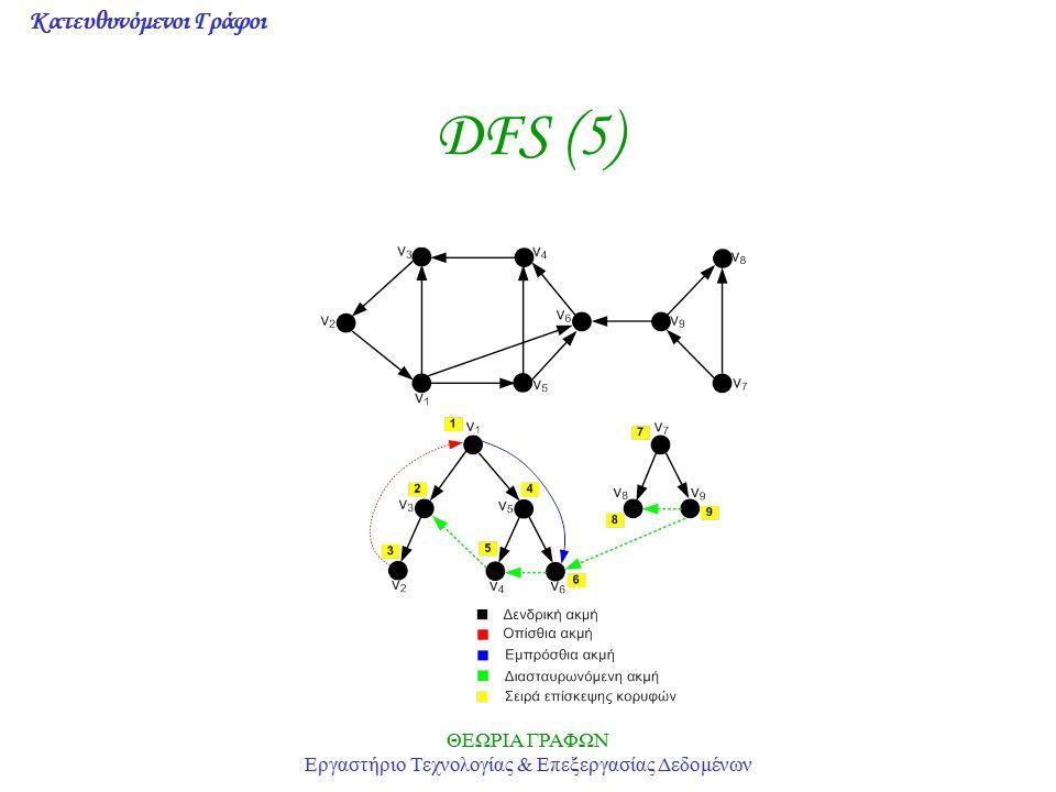Κατευθυνόμενοι Γράφοι ΘΕΩΡΙΑ ΓΡΑΦΩΝ Εργαστήριο Τεχνολογίας & Επεξεργασίας Δεδομένων DFS (5)