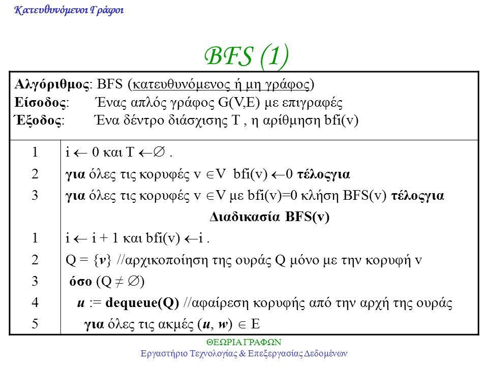 Κατευθυνόμενοι Γράφοι ΘΕΩΡΙΑ ΓΡΑΦΩΝ Εργαστήριο Τεχνολογίας & Επεξεργασίας Δεδομένων BFS (1) Αλγόριθμος: BFS (κατευθυνόμενος ή μη γράφος) Είσοδος: Ένας
