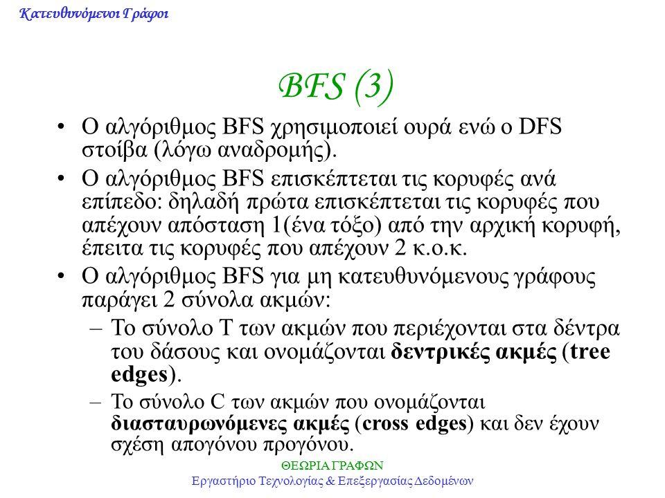Κατευθυνόμενοι Γράφοι ΘΕΩΡΙΑ ΓΡΑΦΩΝ Εργαστήριο Τεχνολογίας & Επεξεργασίας Δεδομένων BFS (3) Ο αλγόριθμος BFS χρησιμοποιεί ουρά ενώ ο DFS στοίβα (λόγω