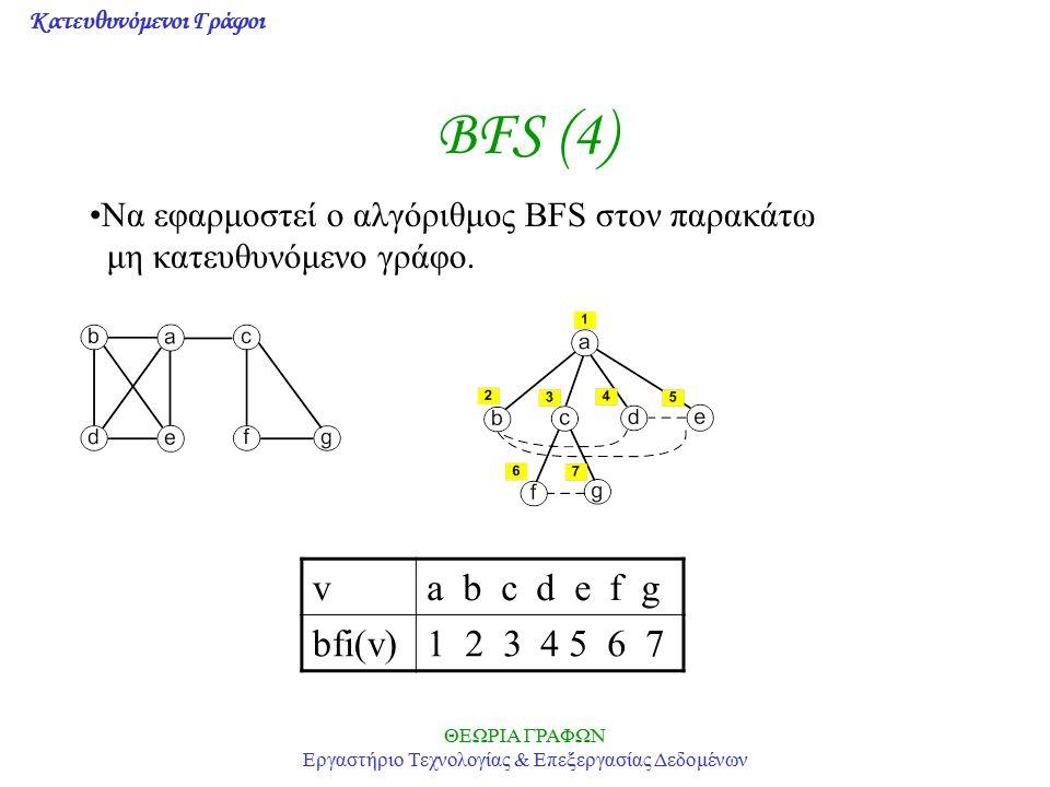 Κατευθυνόμενοι Γράφοι ΘΕΩΡΙΑ ΓΡΑΦΩΝ Εργαστήριο Τεχνολογίας & Επεξεργασίας Δεδομένων BFS (4) va b c d e f g bfi(v)1 2 3 4 5 6 7 Να εφαρμοστεί ο αλγόριθ