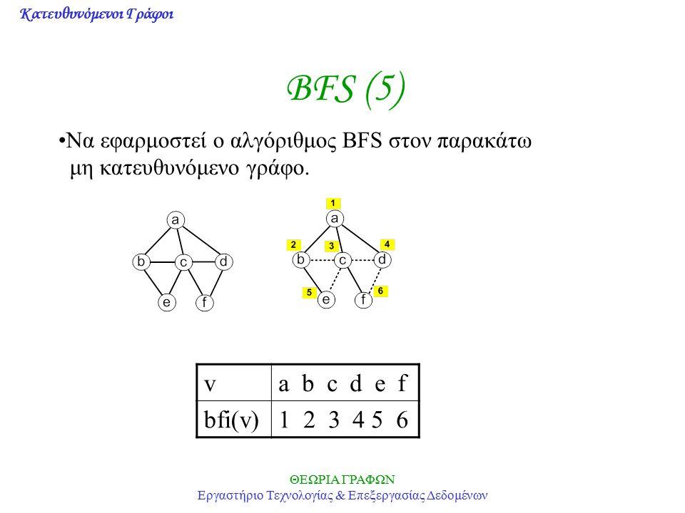 Κατευθυνόμενοι Γράφοι ΘΕΩΡΙΑ ΓΡΑΦΩΝ Εργαστήριο Τεχνολογίας & Επεξεργασίας Δεδομένων BFS (5) va b c d e f bfi(v)1 2 3 4 5 6 Να εφαρμοστεί ο αλγόριθμος