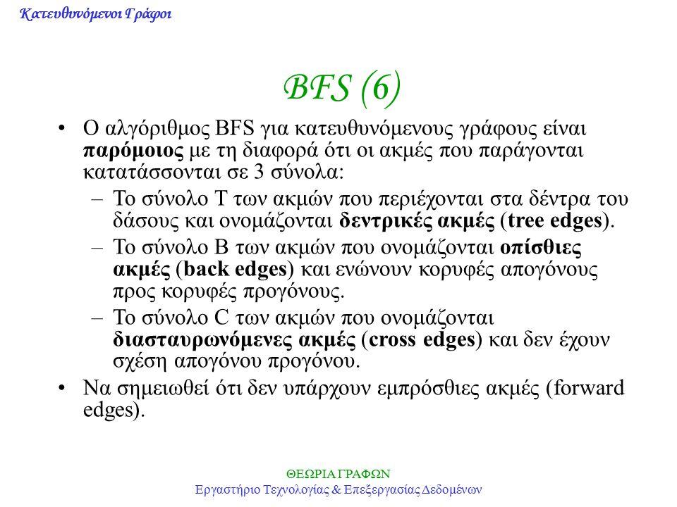 Κατευθυνόμενοι Γράφοι ΘΕΩΡΙΑ ΓΡΑΦΩΝ Εργαστήριο Τεχνολογίας & Επεξεργασίας Δεδομένων BFS (6) Ο αλγόριθμος BFS για κατευθυνόμενους γράφους είναι παρόμοι