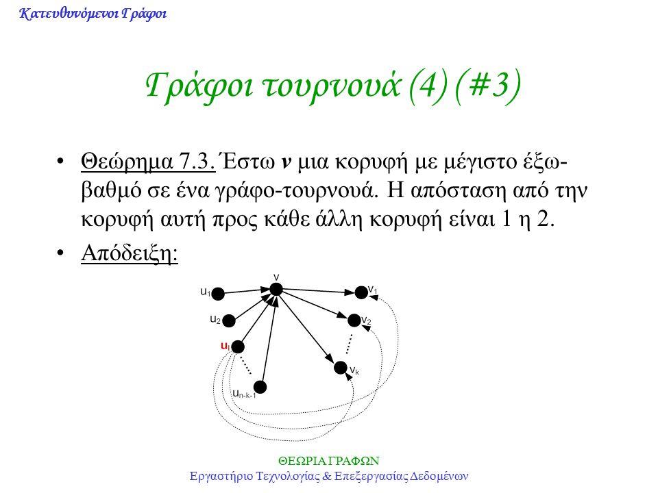 Κατευθυνόμενοι Γράφοι ΘΕΩΡΙΑ ΓΡΑΦΩΝ Εργαστήριο Τεχνολογίας & Επεξεργασίας Δεδομένων Γράφοι τουρνουά (4) (#3) Θεώρημα 7.3. Έστω v μια κορυφή με μέγιστο