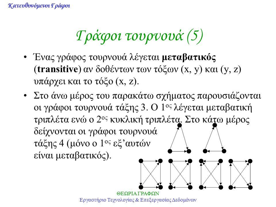 Κατευθυνόμενοι Γράφοι ΘΕΩΡΙΑ ΓΡΑΦΩΝ Εργαστήριο Τεχνολογίας & Επεξεργασίας Δεδομένων Γράφοι τουρνουά (5) Ένας γράφος τουρνουά λέγεται μεταβατικός (tran