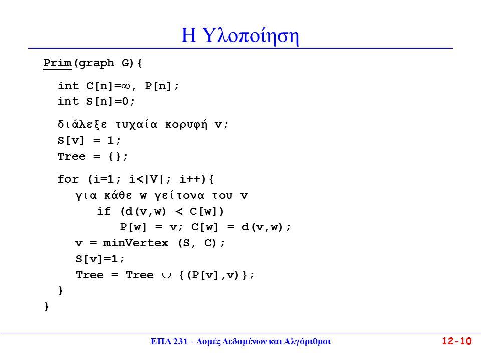 ΕΠΛ 231 – Δομές Δεδομένων και Αλγόριθμοι12-10 Η Yλοποίηση Prim(graph G){ int C[n]= , P[n]; int S[n]=0; διάλεξε τυχαία κορυφή v; S[v] = 1; Tree = {}; for (i=1; i<|V|; i++){ για κάθε w γείτονα του v if (d(v,w) < C[w]) P[w] = v; C[w] = d(v,w); v = minVertex (S, C); S[v]=1; Tree = Tree  {(P[v],v)}; } }