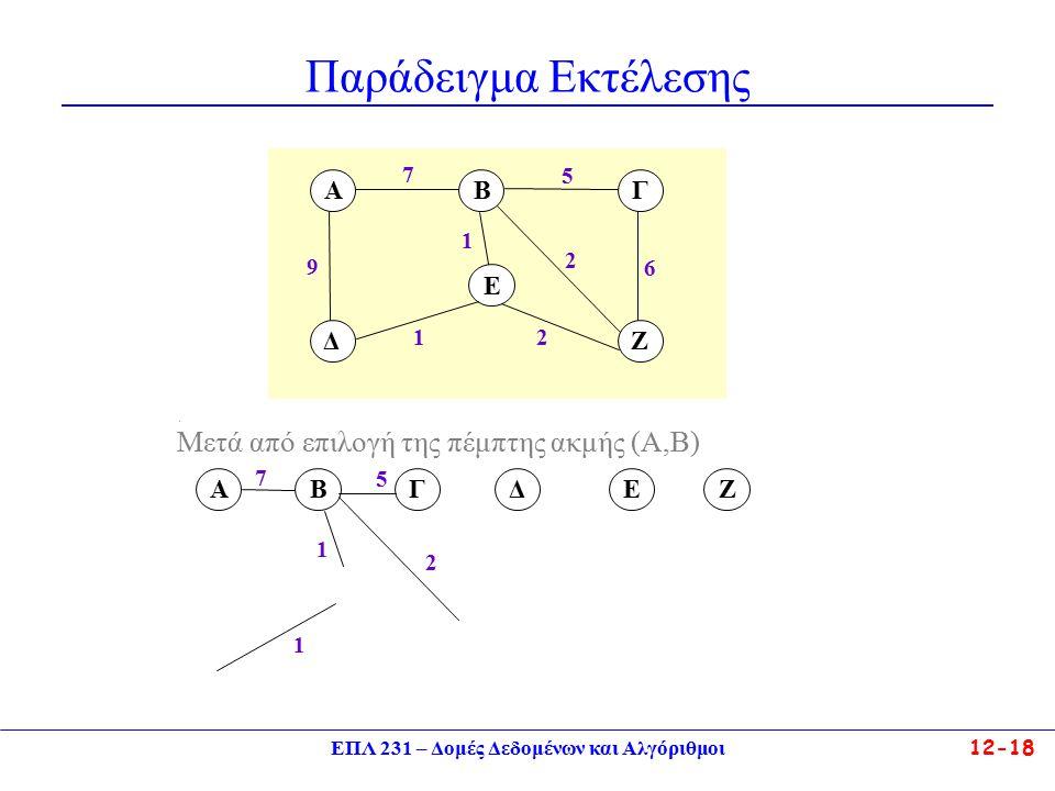 ΕΠΛ 231 – Δομές Δεδομένων και Αλγόριθμοι12-18 Παράδειγμα Εκτέλεσης 7 5 AB Δ Ε Γ Ζ 9 1 1 2 6 2 AΒΓΖΕΔ 1 Αρχική ΚατάστασηΜετά από επιλογή της πρώτης ακμής (Β,Ε) Μετά από επιλογή της δεύτερης ακμής (Δ,Ε) 1 Μετά από επιλογή της τρίτης ακμής (Β,Ζ) 2 Μετά από επιλογή της τέταρτης ακμής (Β,Γ) 5 Μετά από επιλογή της πέμπτης ακμής (Α,Β) 7