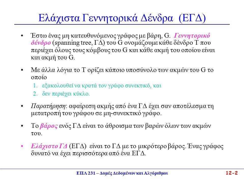 ΕΠΛ 231 – Δομές Δεδομένων και Αλγόριθμοι12-2 Ελάχιστα Γεννητορικά Δένδρα (ΕΓΔ) Έστω ένας μη κατευθυνόμενος γράφος με βάρη, G.