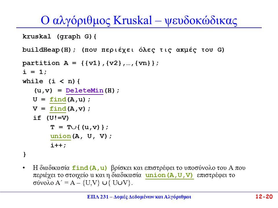 ΕΠΛ 231 – Δομές Δεδομένων και Αλγόριθμοι12-20 O αλγόριθμος Kruskal – ψευδοκώδικας kruskal (graph G){ buildHeap(Η); (που περιέχει όλες τις ακμές του G) partition A = {{v1},{v2},…,{vn}}; i = 1; while (i < n){ (u,v) = DeleteMin(H); U = find(A,u); V = find(A,v); if (U!=V) T = T  {(u,v)}; union(A, U, V); i++; } H διαδικασία find(A,u) βρίσκει και επιστρέφει το υποσύνολο του Α που περιέχει το στοιχείο u και η διαδικασία union(A,U,V) επιστρέφει το σύνολο Α΄ = Α – {U,V}  { U  V}.