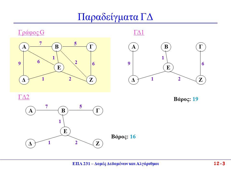 ΕΠΛ 231 – Δομές Δεδομένων και Αλγόριθμοι12-3 Παραδείγματα ΓΔ Γράφος G ΓΔ2 7 5 AB Δ Ε Γ Ζ 9 1 1 6 2 AB Δ Ε Γ Ζ 9 6 1 1 2 6 2 AB Δ Ε Γ Ζ 1 1 2 75 Βάρος: 16 Βάρος: 19 ΓΔ1