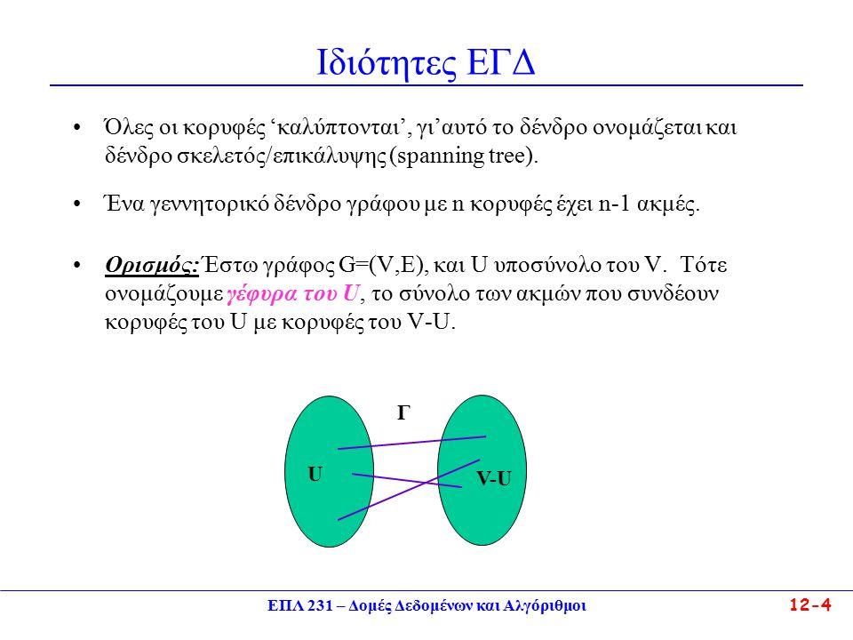 ΕΠΛ 231 – Δομές Δεδομένων και Αλγόριθμοι12-5 Ιδιότητες ΕΓΔ Αν Γ είναι μια γέφυρα οποιουδήποτε υποσυνόλου των κορυφών ενός γράφου, τότε κάθε ΓΔ θα περιέχει τουλάχιστον μια ακμή από τη Γ.