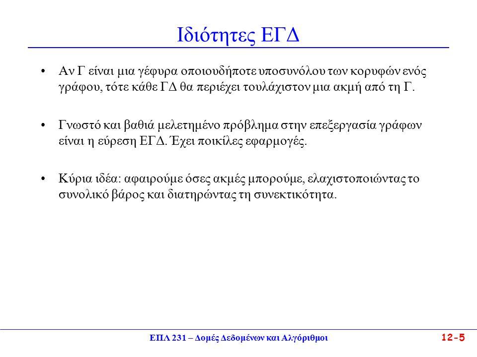 ΕΠΛ 231 – Δομές Δεδομένων και Αλγόριθμοι12-16 Ορθότητα του Αλγόριθμου Το Τ έχει τη μορφή: Έστω Τ΄ ο γράφος (δένδρο;) που λαμβάνεται από το Τ με αντικατάσταση της ακμής e με την ακμή f: Το Τ΄ είναι ΓΔ και αφού το Τ είναι ΕΓΔ τότε και το Τ΄ είναι ΕΓΔ.