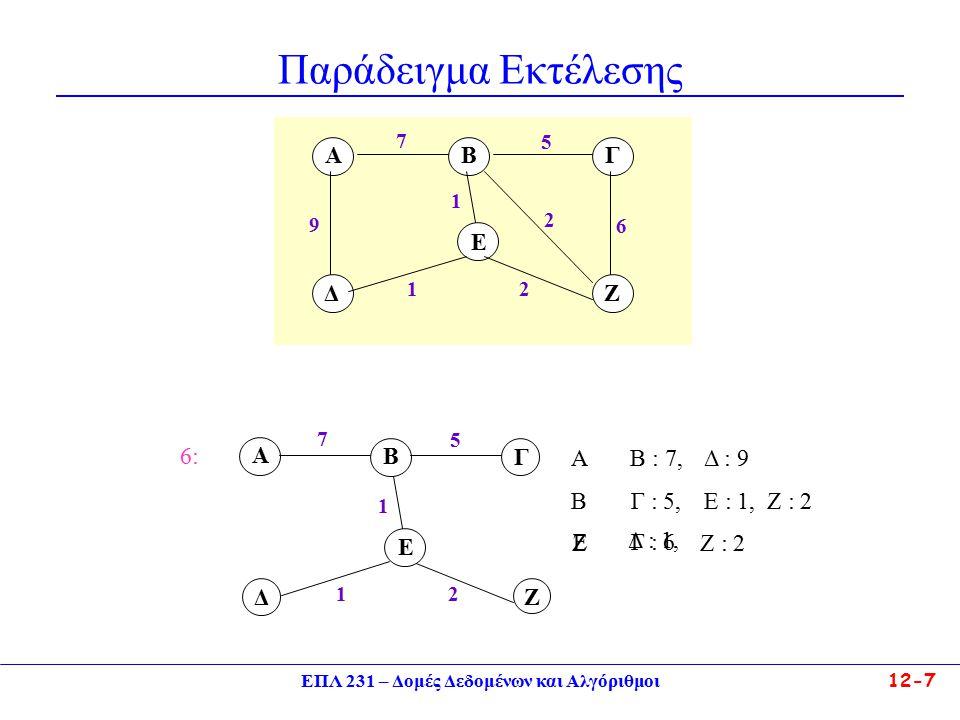 ΕΠΛ 231 – Δομές Δεδομένων και Αλγόριθμοι12-8 Η Υλοποίηση Διατηρούμε τον πίνακα S όπου για κάθε κορυφή u, S[u]=0 σημαίνει ότι η u δεν ανήκει μέχρι στιγμής στο δένδρο και S[u]=1 ότι ανήκει, και...
