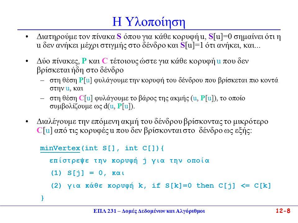 ΕΠΛ 231 – Δομές Δεδομένων και Αλγόριθμοι12-9 Η Υλοποίηση Με την επιλογή της ακμής (u,v), προσθέτουμε την ακμή και την κορυφή u στο δένδρο.