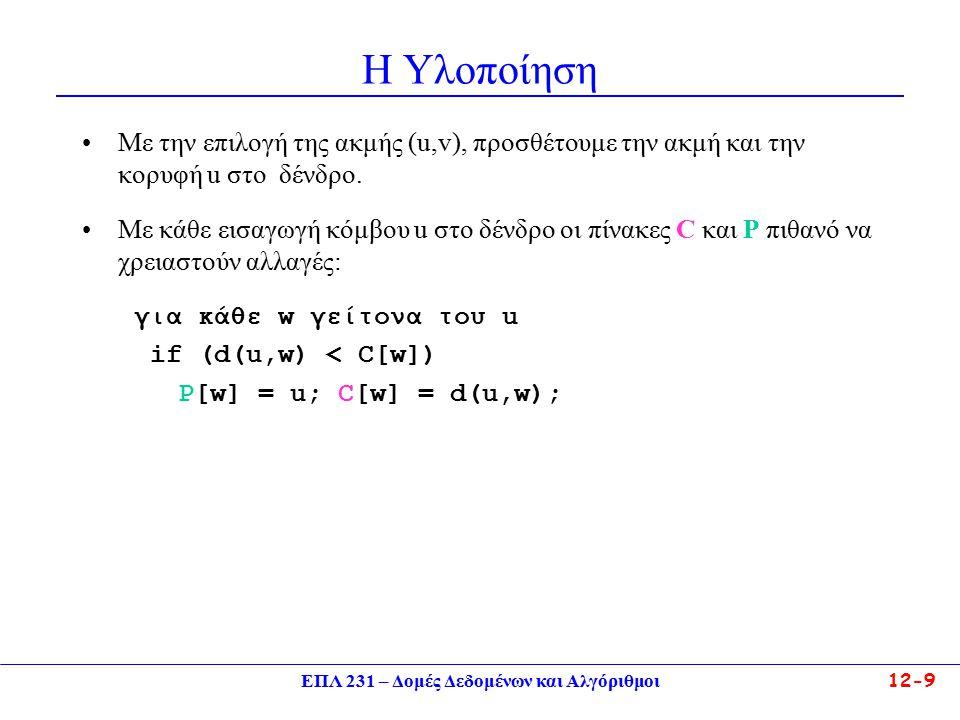 ΕΠΛ 231 – Δομές Δεδομένων και Αλγόριθμοι12-10 Η Yλοποίηση Prim(graph G){ int C[n]= , P[n]; int S[n]=0; διάλεξε τυχαία κορυφή v; S[v] = 1; Tree = {}; for (i=1; i< V ; i++){ για κάθε w γείτονα του v if (d(v,w) < C[w]) P[w] = v; C[w] = d(v,w); v = minVertex (S, C); S[v]=1; Tree = Tree  {(P[v],v)}; } }
